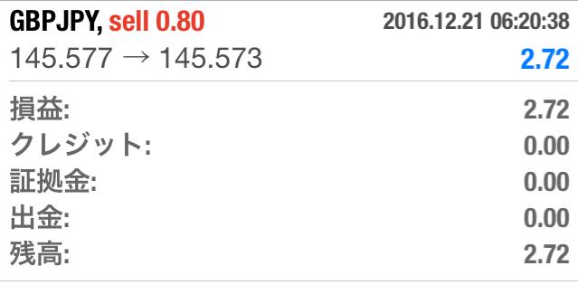 f:id:FOREX:20161221151426p:plain