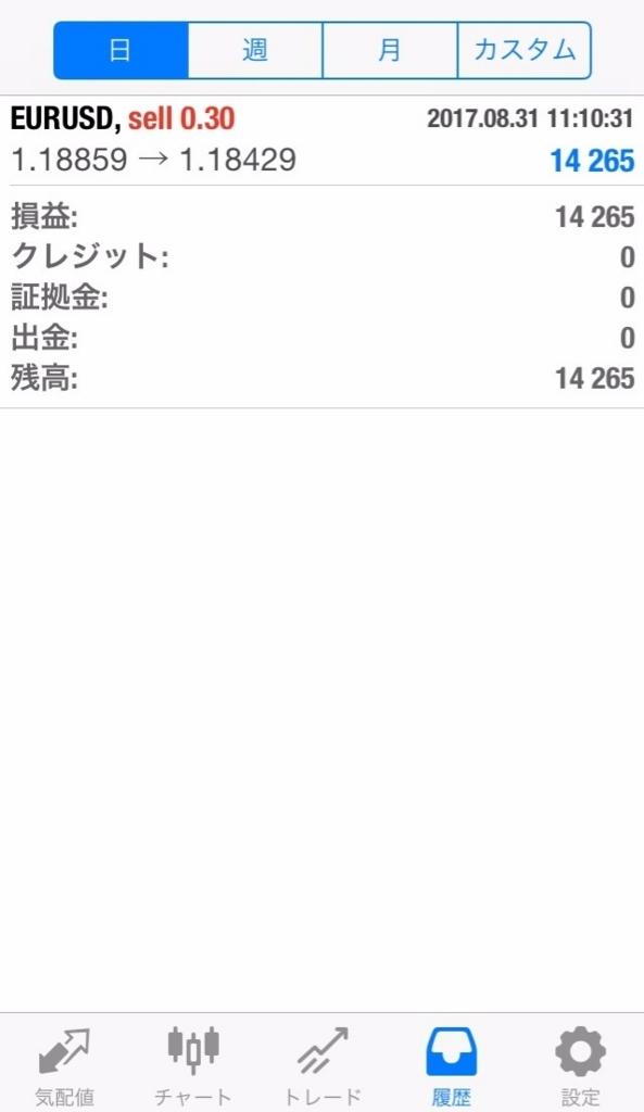 f:id:FOREX:20170919174908j:plain