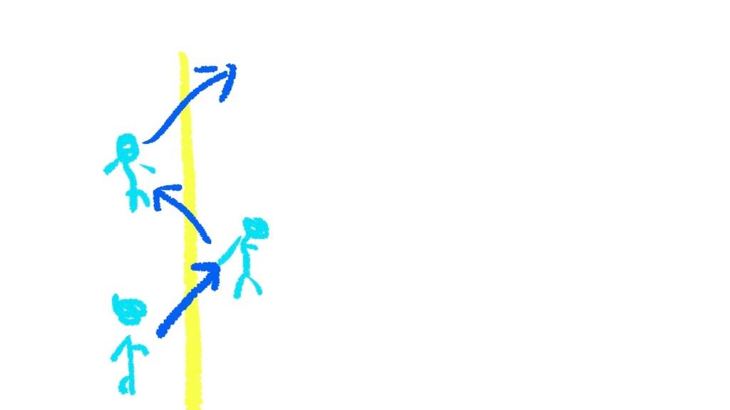 f:id:FPSgamer:20200415170057j:plain