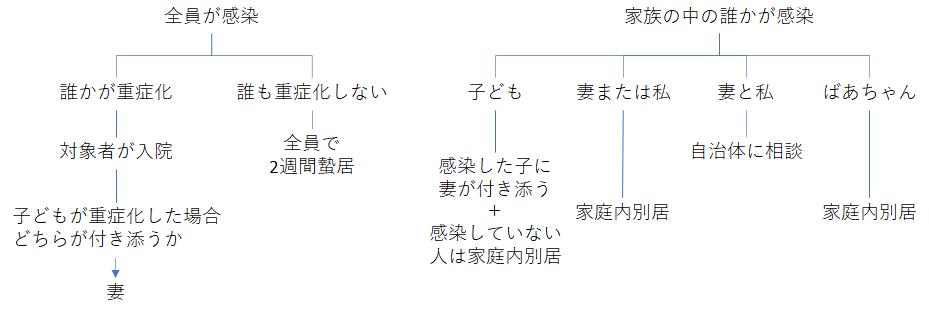 f:id:FUKUSEN:20210124234107p:plain