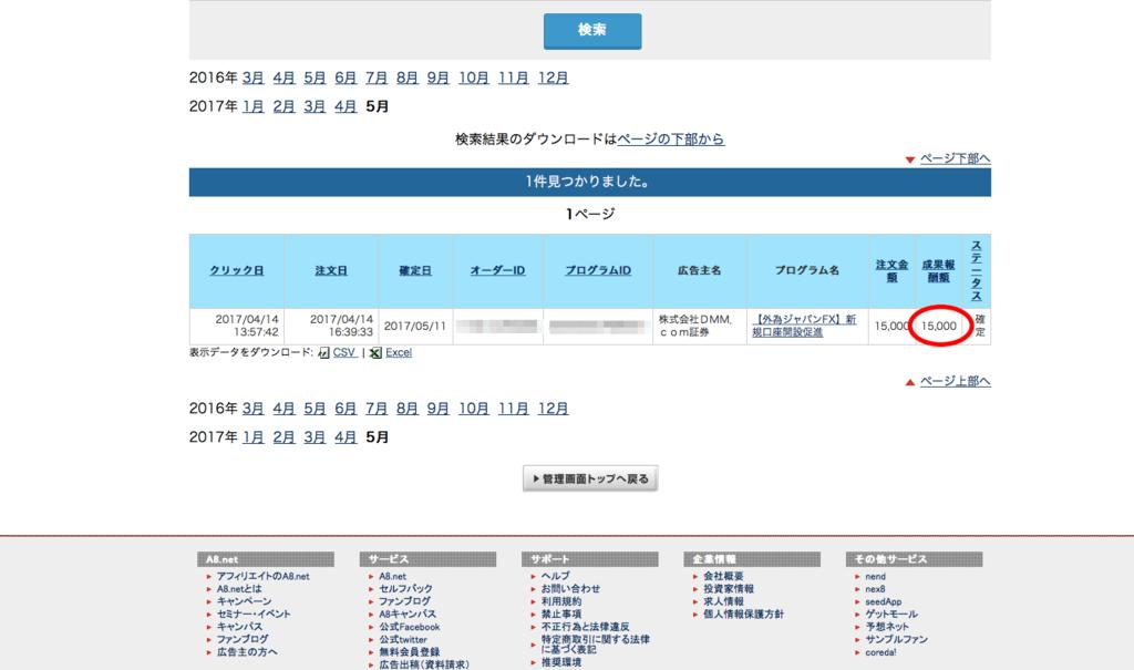 f:id:FX-Trader-Takayuki:20170525120333p:plain