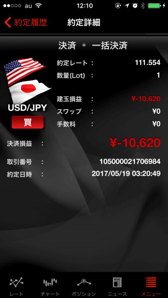 f:id:FX-Trader-Takayuki:20170525121553p:plain