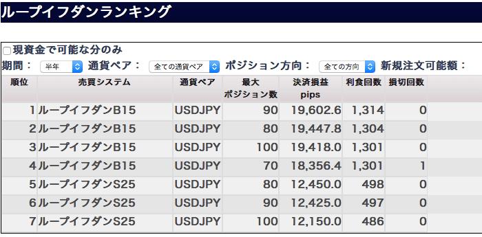 f:id:FX-Trader-Takayuki:20170527172452p:plain