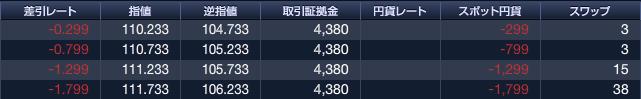 f:id:FX-Trader-Takayuki:20170607092544p:plain