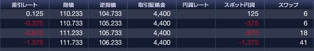 f:id:FX-Trader-Takayuki:20170608114341p:plain