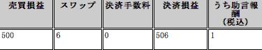 f:id:FX-Trader-Takayuki:20170609215156p:plain