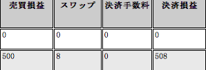 f:id:FX-Trader-Takayuki:20170610091638p:plain