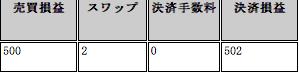 f:id:FX-Trader-Takayuki:20170614115123p:plain