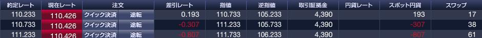 f:id:FX-Trader-Takayuki:20170615223514p:plain