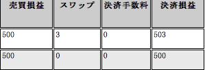 f:id:FX-Trader-Takayuki:20170615223533p:plain