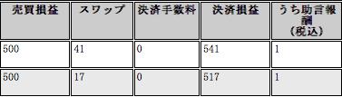 f:id:FX-Trader-Takayuki:20170616121804p:plain