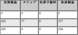 f:id:FX-Trader-Takayuki:20170620120926p:plain