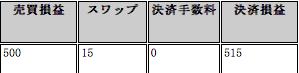 f:id:FX-Trader-Takayuki:20170627231249p:plain