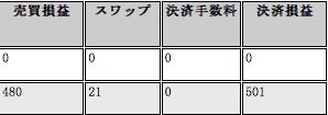 f:id:FX-Trader-Takayuki:20170628231422p:plain