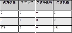 f:id:FX-Trader-Takayuki:20170630134712p:plain
