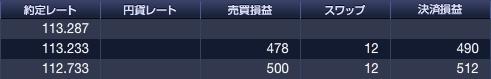 f:id:FX-Trader-Takayuki:20170704135057p:plain