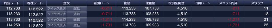 f:id:FX-Trader-Takayuki:20170715084957p:plain