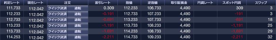 f:id:FX-Trader-Takayuki:20170719134956p:plain