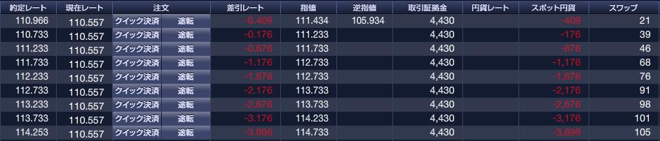 f:id:FX-Trader-Takayuki:20170808135357p:plain