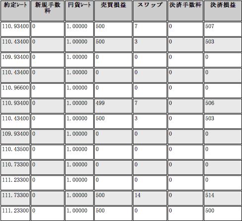 f:id:FX-Trader-Takayuki:20170808170330p:plain