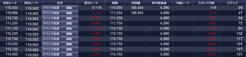 f:id:FX-Trader-Takayuki:20170815232315p:plain