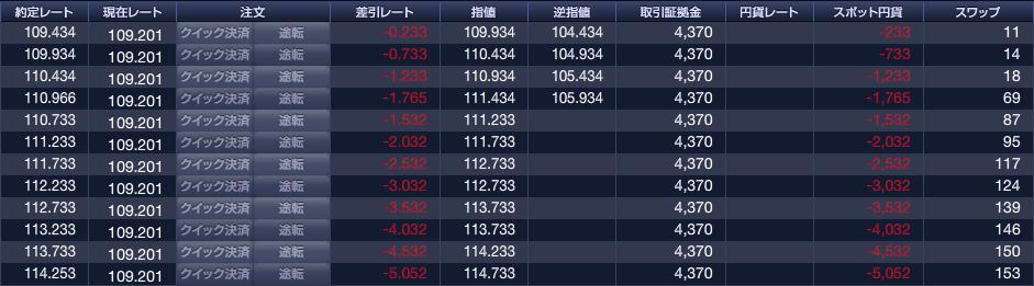 f:id:FX-Trader-Takayuki:20170819165805p:plain
