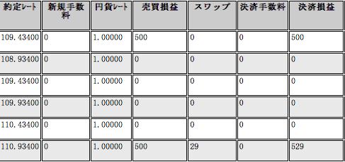 f:id:FX-Trader-Takayuki:20170819165831p:plain