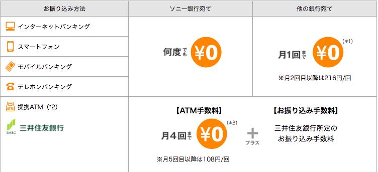 f:id:FX-Trader-Takayuki:20170824215651p:plain
