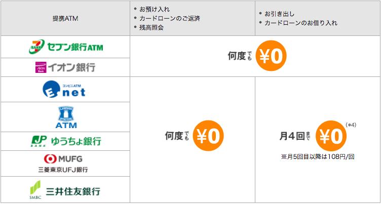 f:id:FX-Trader-Takayuki:20170824220032p:plain