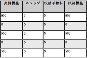 f:id:FX-Trader-Takayuki:20170826215936p:plain