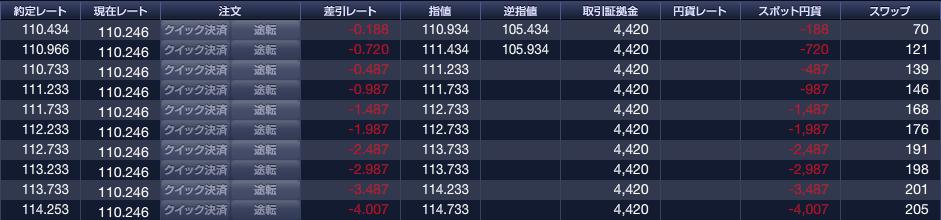 f:id:FX-Trader-Takayuki:20170902113329p:plain
