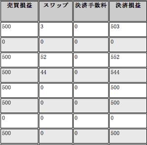 f:id:FX-Trader-Takayuki:20170902121714p:plain