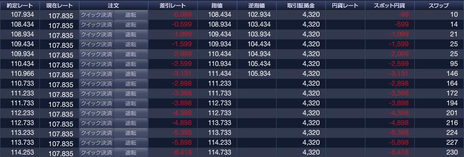 f:id:FX-Trader-Takayuki:20170909210802p:plain