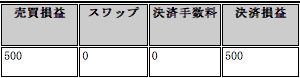 f:id:FX-Trader-Takayuki:20170909211156p:plain