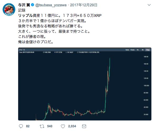 f:id:FX-Trader-Takayuki:20180102113827p:plain