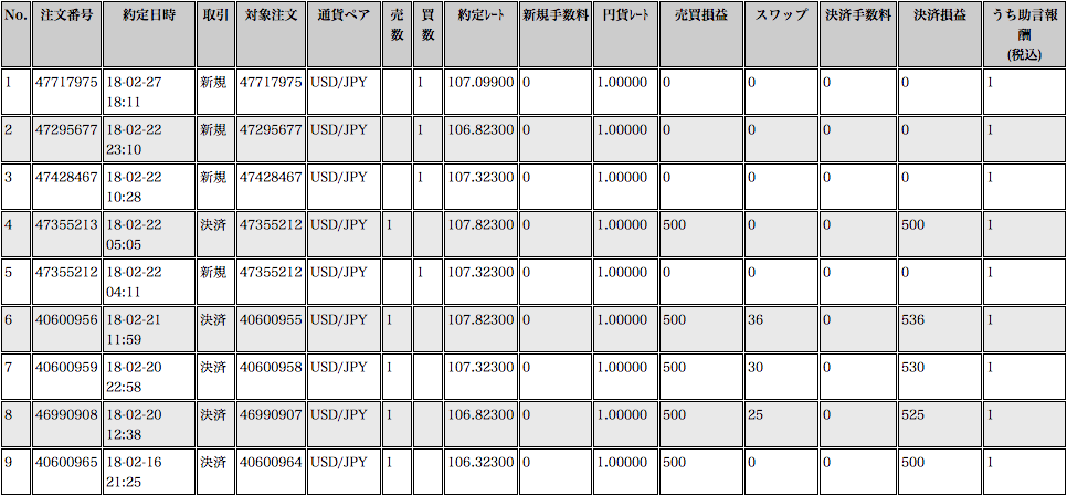 f:id:FX-Trader-Takayuki:20180314001540p:plain