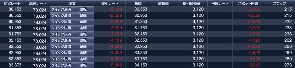f:id:FX-Trader-Takayuki:20190211214451p:plain