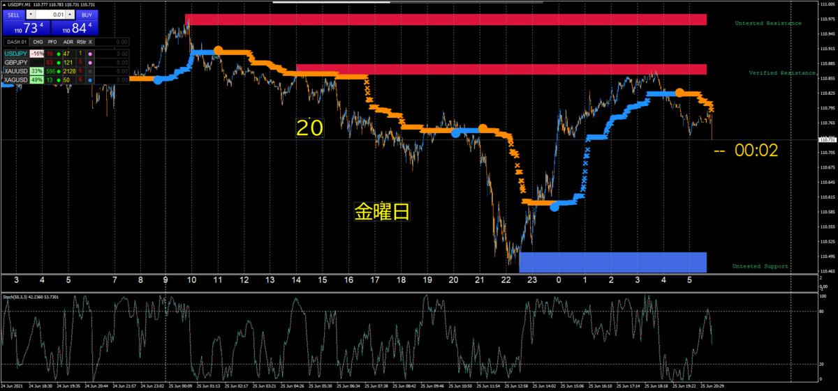 f:id:FXNUKE:20210626190206p:plain