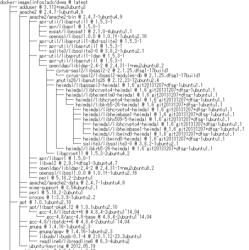 f:id:FallenPigeon:20210622204314p:plain