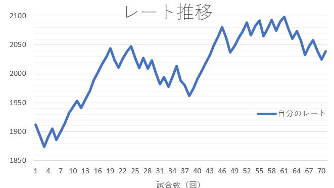 f:id:FeO_tapioca:20180516160244p:plain