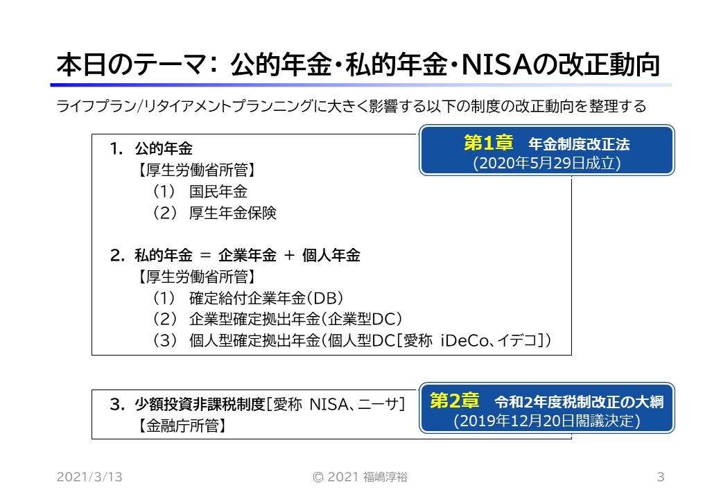 本日のテーマ: 公的年金・私的年金・NISAの改正動向