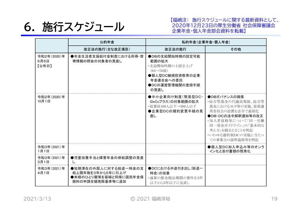 6. 施行スケジュール