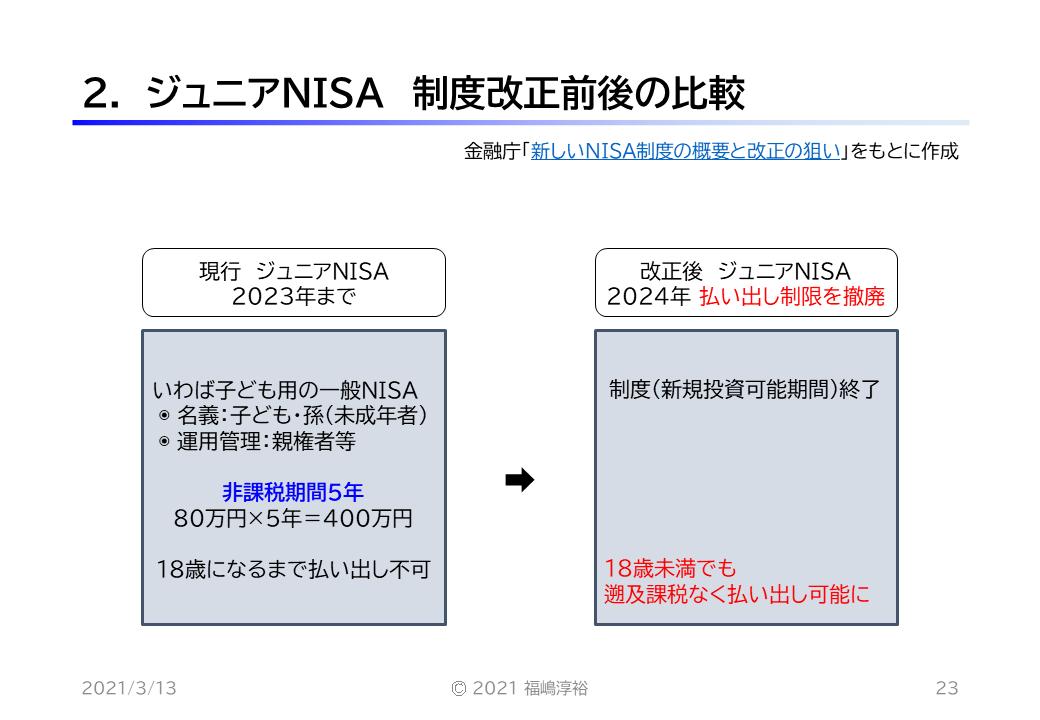 2. ジュニアNISA 制度改正前後の比較