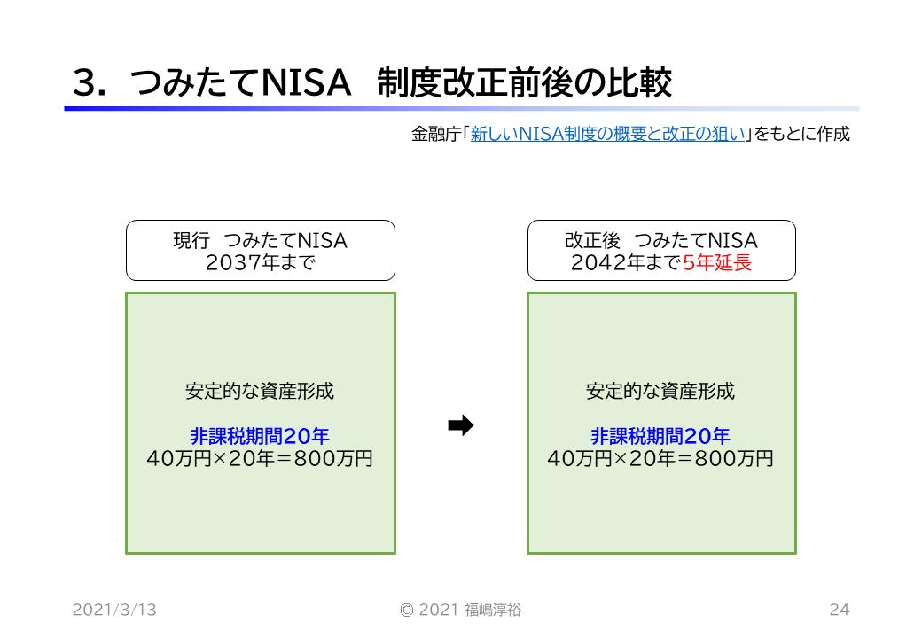 3. つみたてNISA 制度改正前後の比較