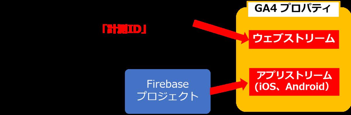 f:id:FriendsNow:20210131223009p:plain:w650