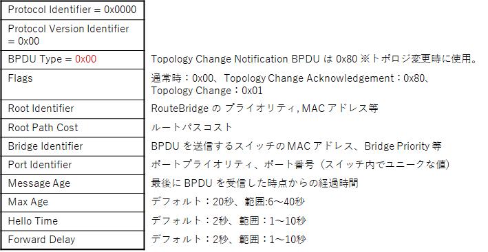 f:id:FriendsNow:20210223181532p:plain