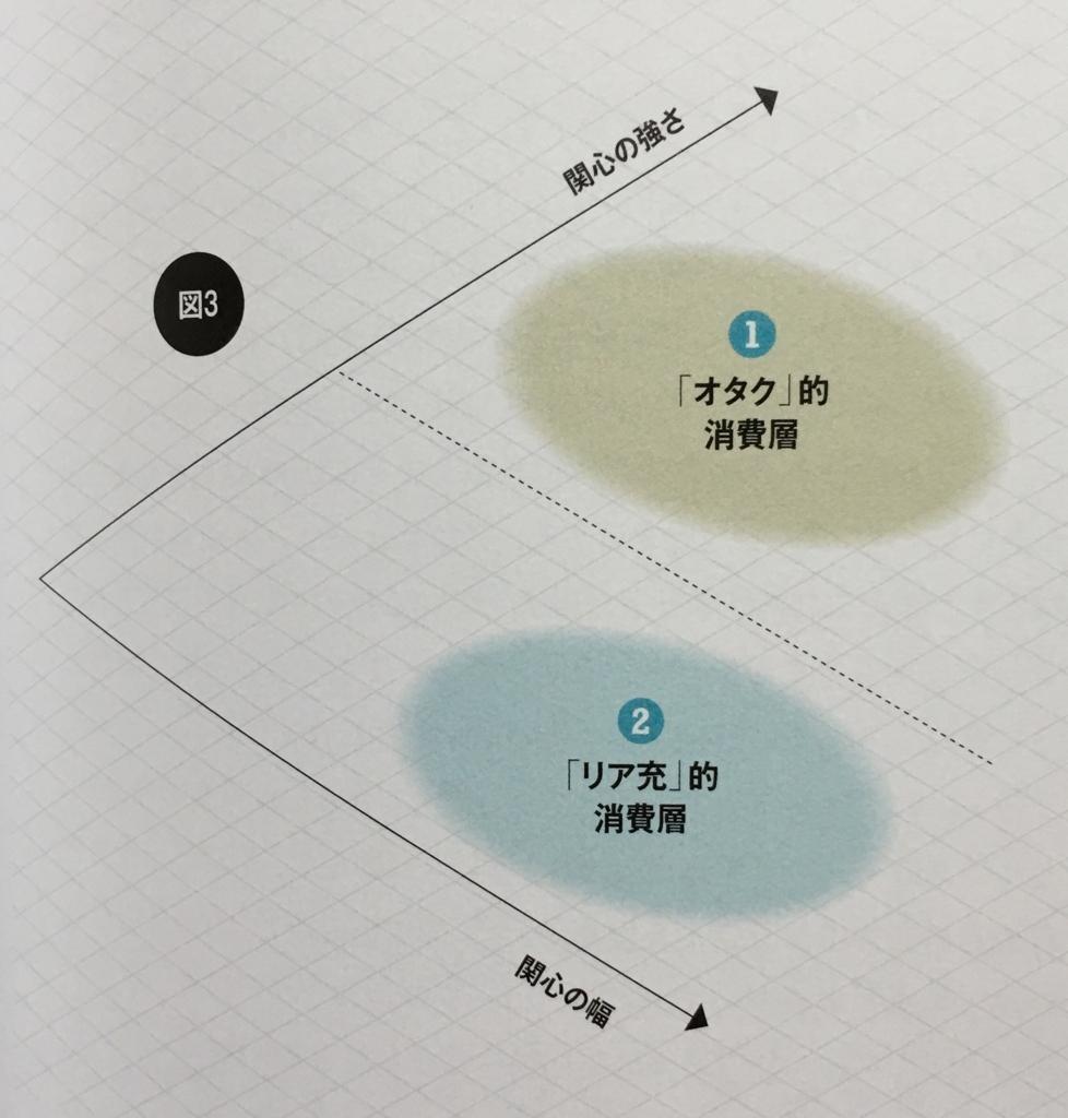 f:id:FuJiMoTo:20180119075344j:plain