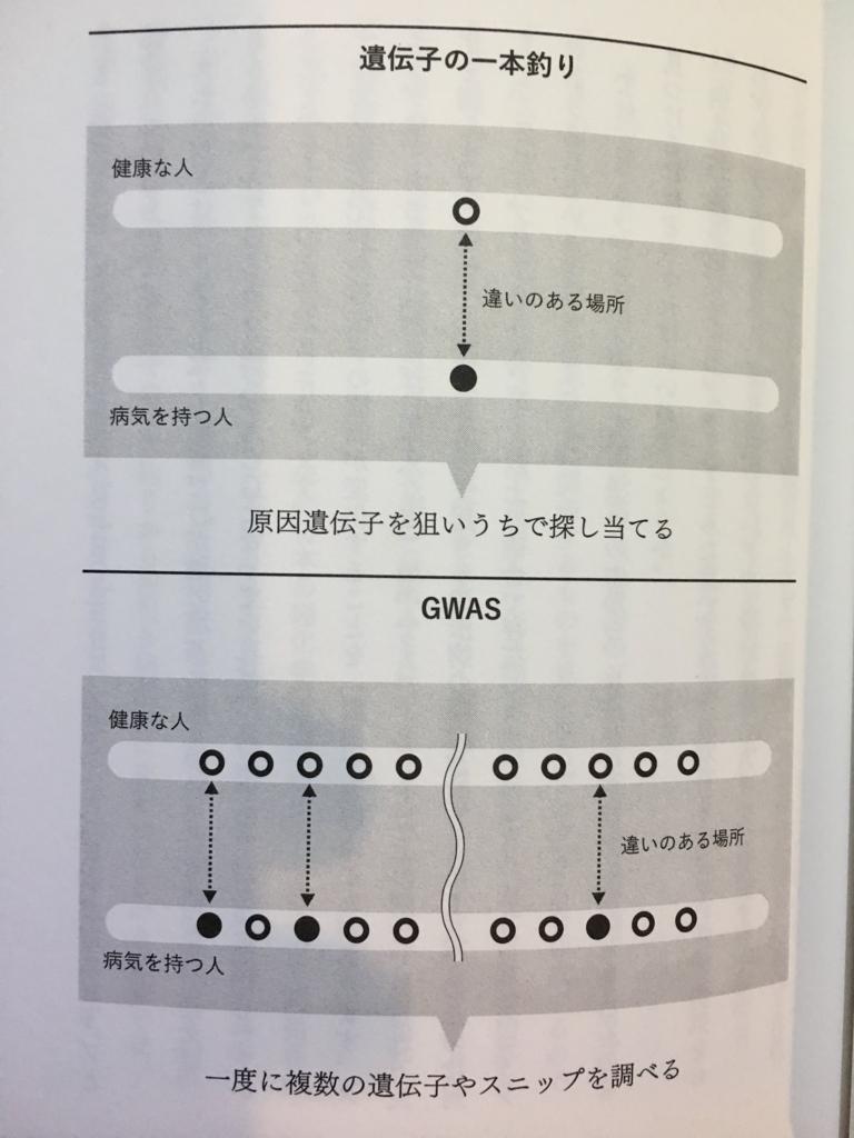 f:id:FuJiMoTo:20180322080129j:plain