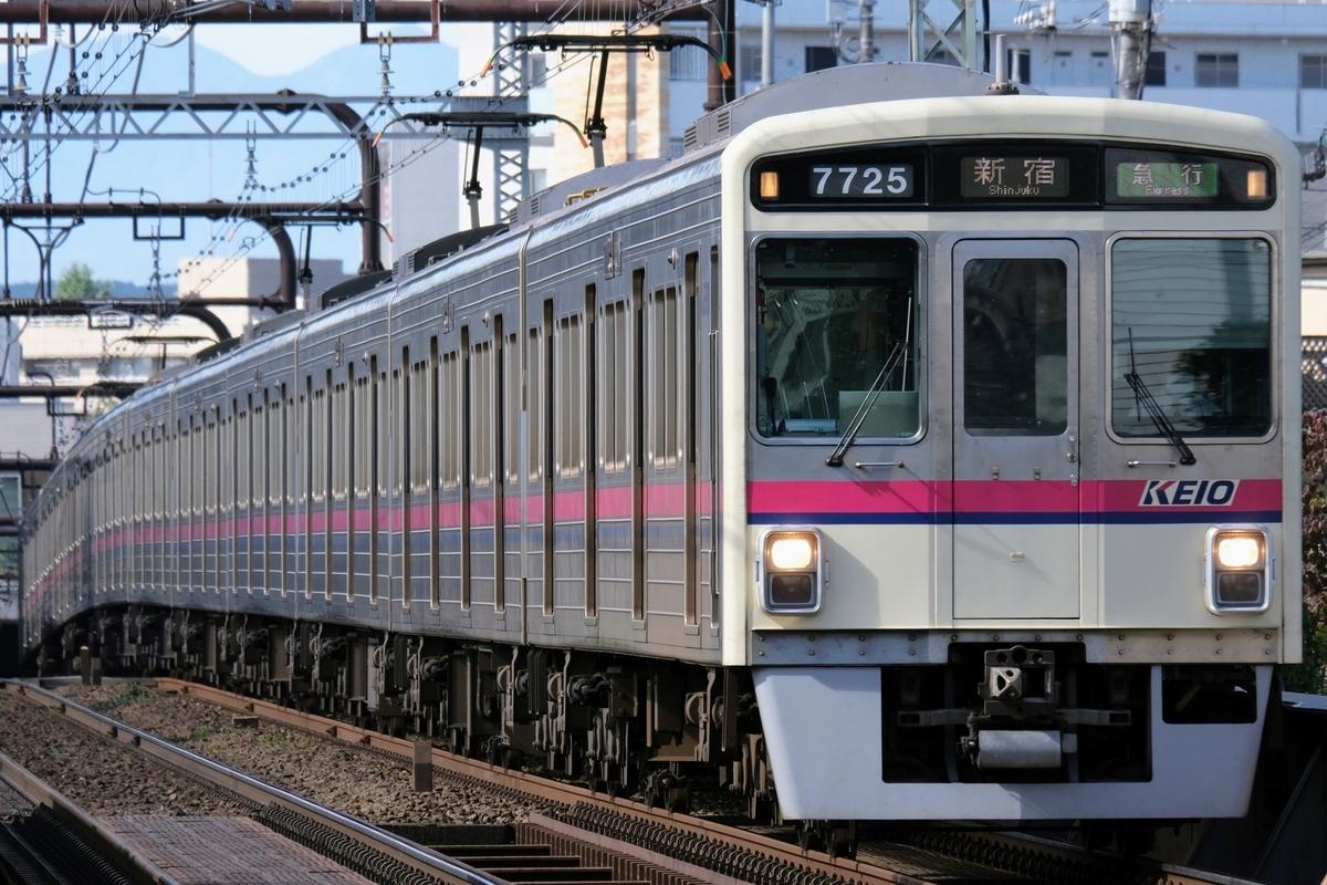 f:id:Fujikai:20201102201234j:plain