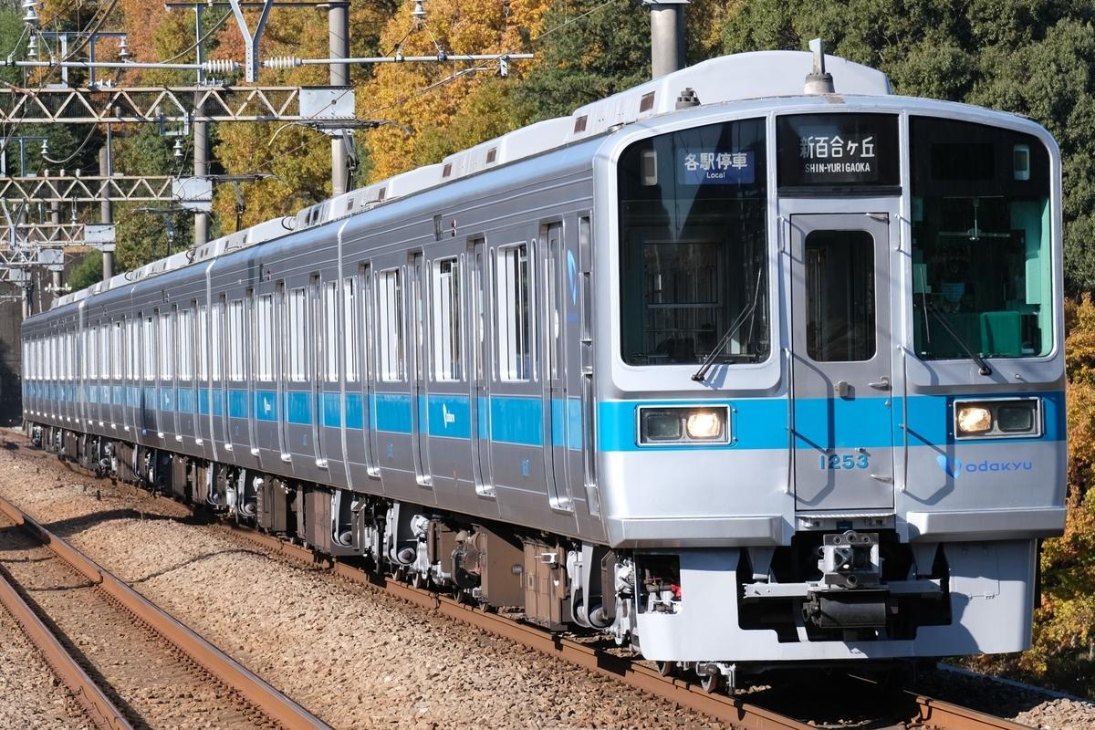 f:id:Fujikai:20201209200338j:plain